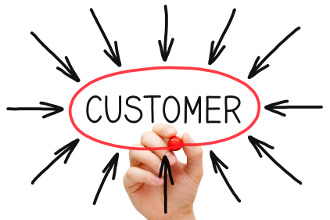 Managing Difficult and Demanding Customers